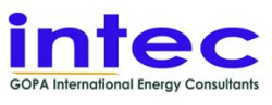 GOPA-International Energy Consultants GmbH, Ogranak Beograd
