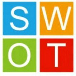 SWOT Digital